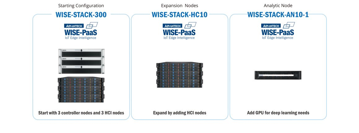 wise stack configuration-01